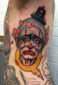 搞怪小丑:很有趣的小丑搞怪纹身作品手稿欣赏