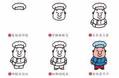 厨师简笔画教程步骤图解:怎么画厨师