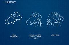 如何画卡通鳄鱼头