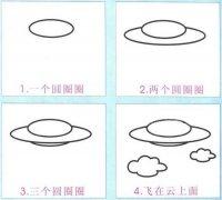 飞碟的简笔画画法步骤:怎么画飞碟