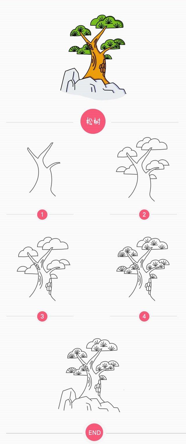 松树的简笔画画法