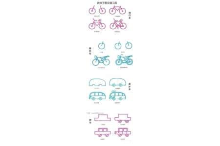 教孩子画交通工具