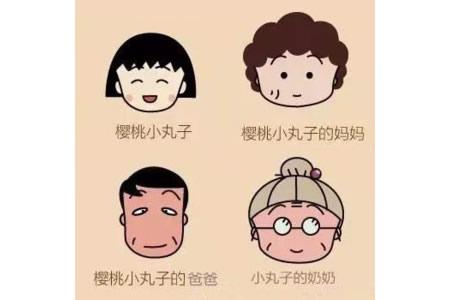 樱桃小丸子人物头像画法步骤图