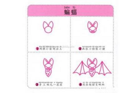 蝙蝠的简笔画教程