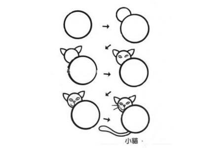 幼儿小猫简笔画教程