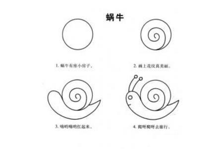 四步轻松画出蜗牛简笔画(带口诀)