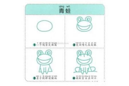 青蛙的简笔画画法