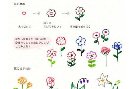 花朵小清新手帐素材