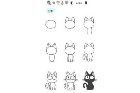 kiki简笔画教程