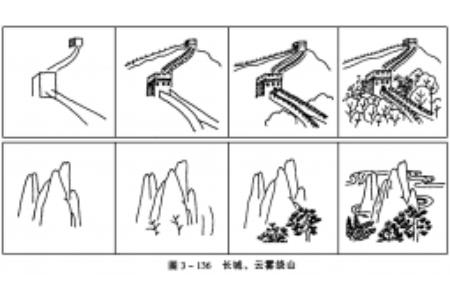 画长城及山峰的简笔画图片