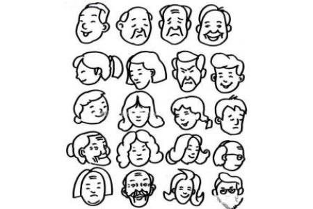 人物表情头像简笔画