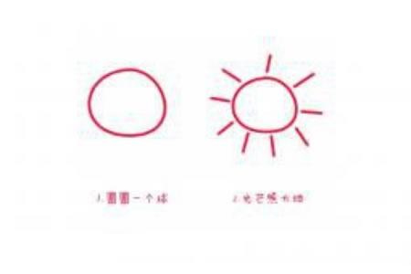 太阳简笔画画法