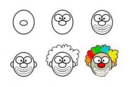 小丑简笔画教程