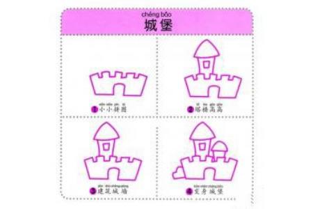 幼儿建筑简笔画教程之城堡